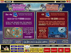 Witches Wealth Bonus Rules